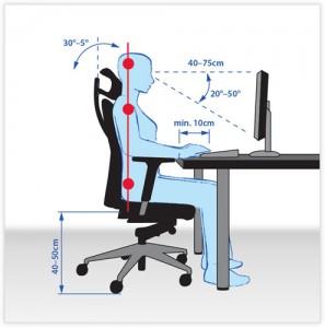 ergonomia przy komputerze
